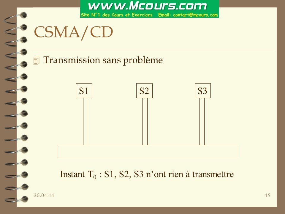 30.04.1445 CSMA/CD 4 Transmission sans problème S1S2S3 Instant T 0 : S1, S2, S3 nont rien à transmettre