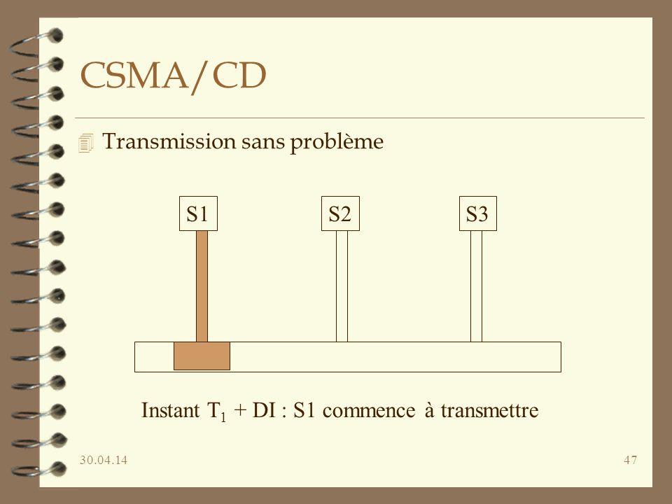30.04.1447 CSMA/CD 4 Transmission sans problème S1S2S3 Instant T 1 + DI : S1 commence à transmettre