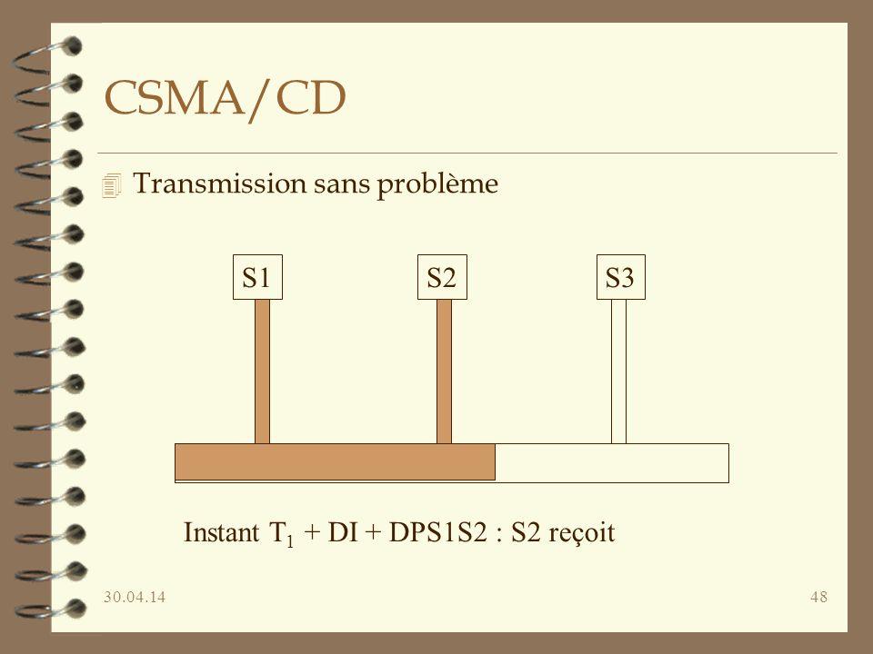 30.04.1448 CSMA/CD 4 Transmission sans problème S1S2S3 Instant T 1 + DI + DPS1S2 : S2 reçoit
