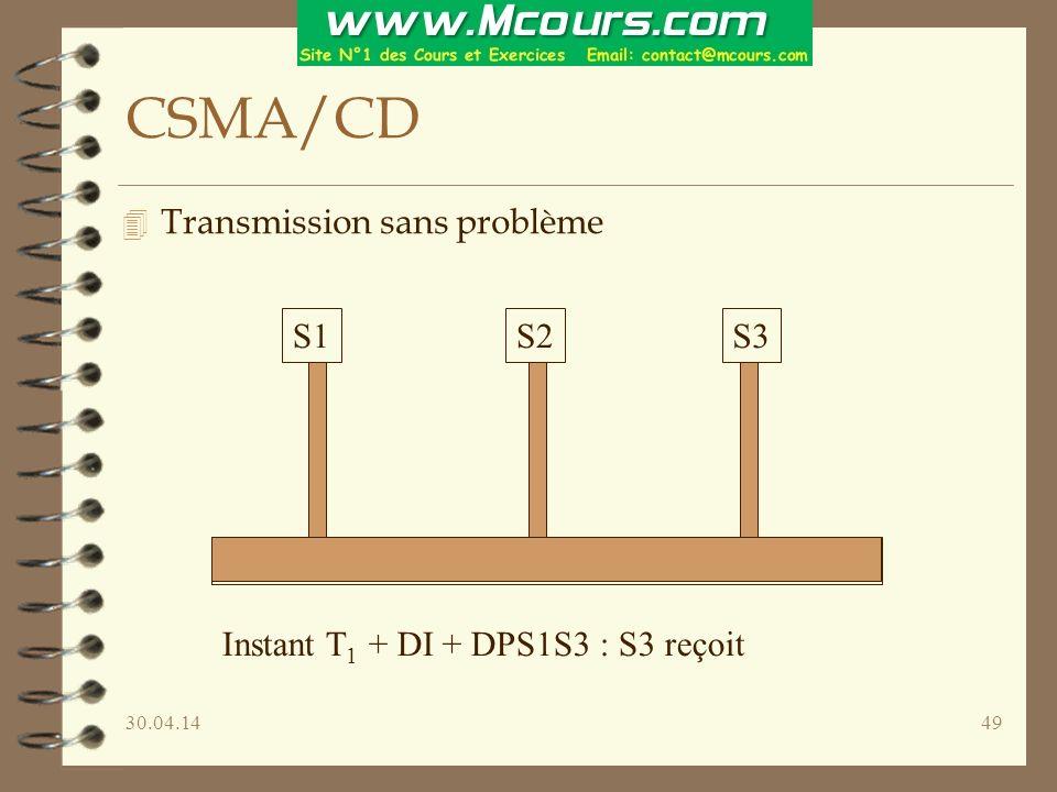 30.04.1449 CSMA/CD 4 Transmission sans problème S1S2S3 Instant T 1 + DI + DPS1S3 : S3 reçoit