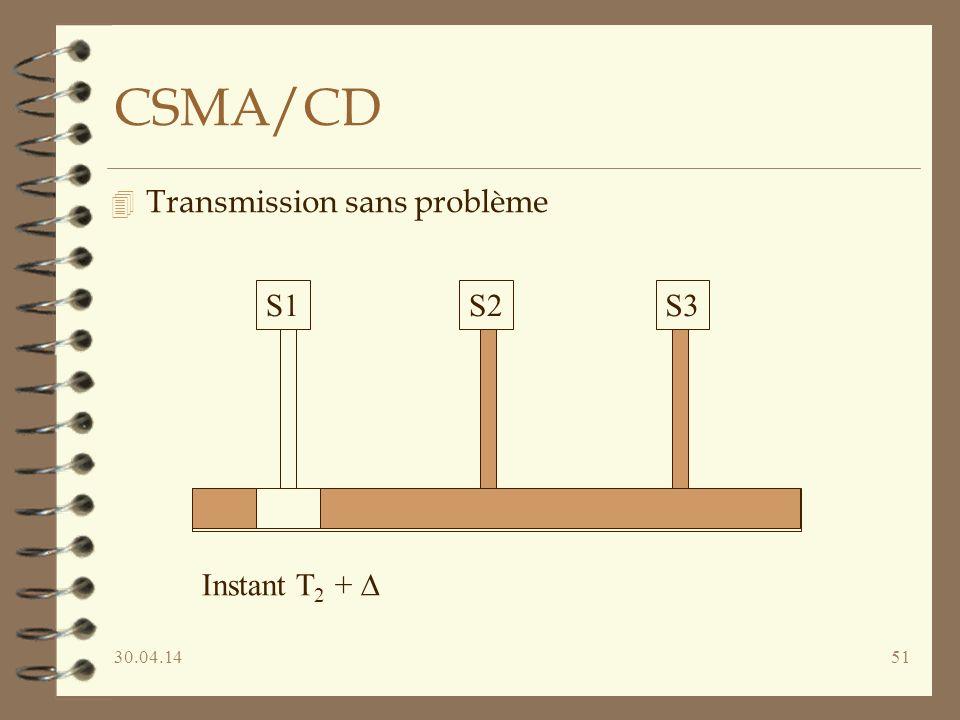 30.04.1451 CSMA/CD 4 Transmission sans problème S1S2S3 Instant T 2 +