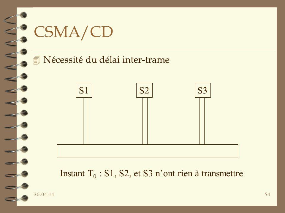 30.04.1454 CSMA/CD 4 Nécessité du délai inter-trame S1S2S3 Instant T 0 : S1, S2, et S3 nont rien à transmettre
