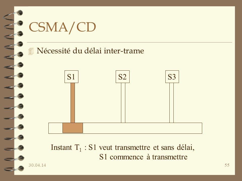 30.04.1455 CSMA/CD 4 Nécessité du délai inter-trame S1S2S3 Instant T 1 : S1 veut transmettre et sans délai, S1 commence à transmettre