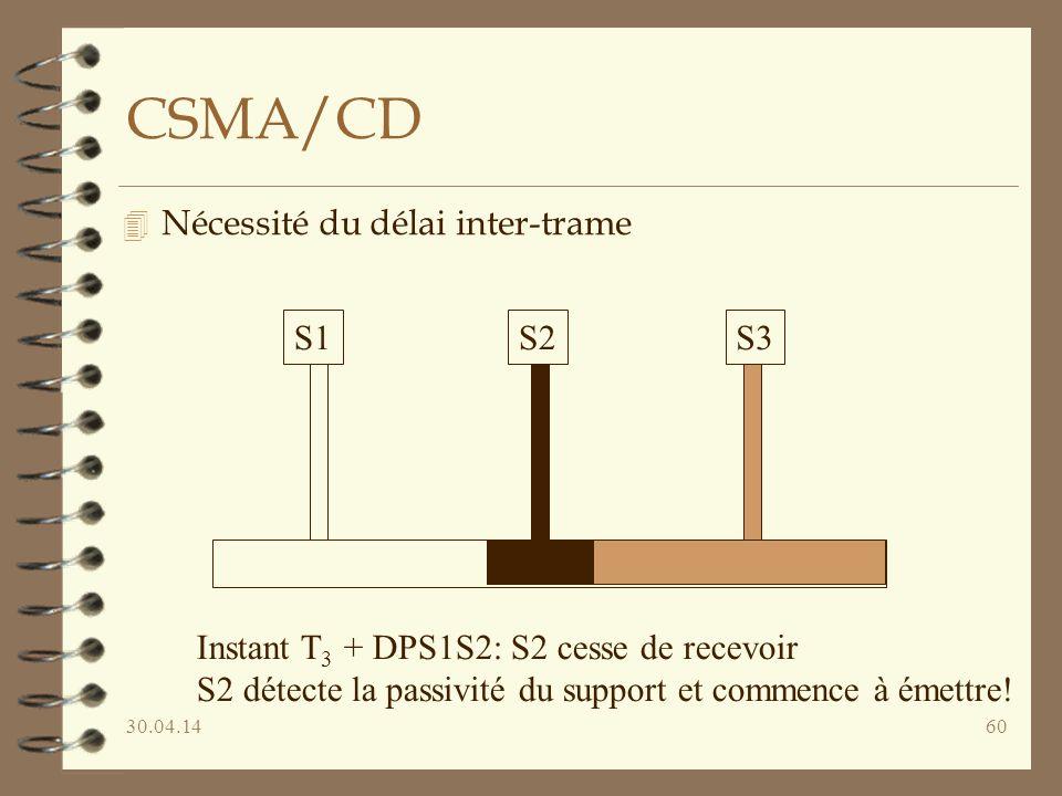 30.04.1460 CSMA/CD 4 Nécessité du délai inter-trame S1S2S3 Instant T 3 + DPS1S2: S2 cesse de recevoir S2 détecte la passivité du support et commence à émettre!