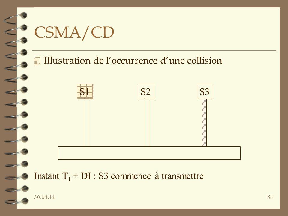 30.04.1464 CSMA/CD 4 Illustration de loccurrence dune collision S1S2S3 Instant T 1 + DI : S3 commence à transmettre