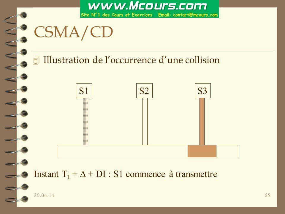 30.04.1465 CSMA/CD 4 Illustration de loccurrence dune collision S1S2S3 Instant T 1 + + DI : S1 commence à transmettre