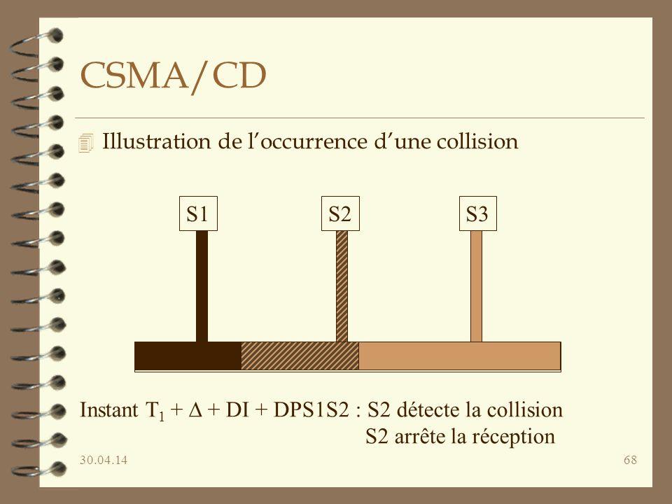 30.04.1468 CSMA/CD 4 Illustration de loccurrence dune collision S1S2S3 Instant T 1 + + DI + DPS1S2 : S2 détecte la collision S2 arrête la réception