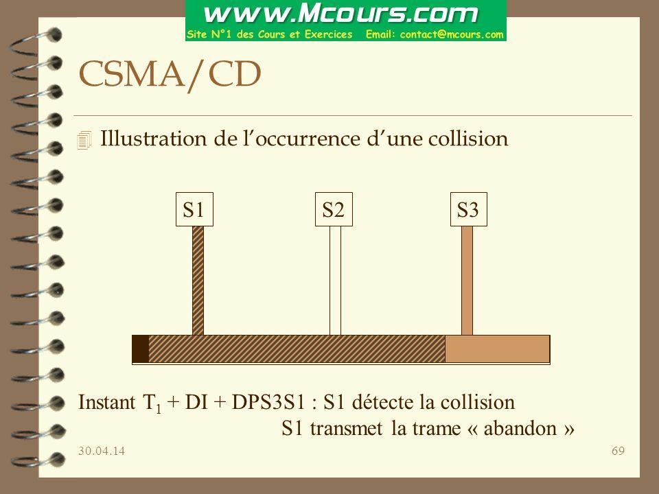 30.04.1469 CSMA/CD 4 Illustration de loccurrence dune collision S1S2S3 Instant T 1 + DI + DPS3S1 : S1 détecte la collision S1 transmet la trame « abandon »