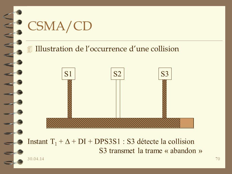 30.04.1470 CSMA/CD 4 Illustration de loccurrence dune collision S1S2S3 Instant T 1 + + DI + DPS3S1 : S3 détecte la collision S3 transmet la trame « abandon »