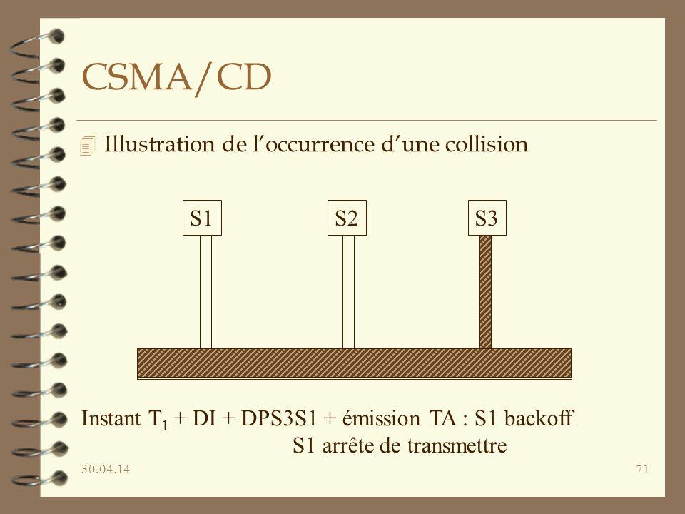 30.04.1471 CSMA/CD 4 Illustration de loccurrence dune collision S1S2S3 Instant T 1 + DI + DPS3S1 + émission TA : S1 backoff S1 arrête de transmettre