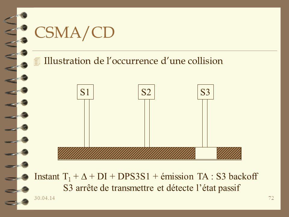 30.04.1472 CSMA/CD 4 Illustration de loccurrence dune collision S1S2S3 Instant T 1 + + DI + DPS3S1 + émission TA : S3 backoff S3 arrête de transmettre et détecte létat passif