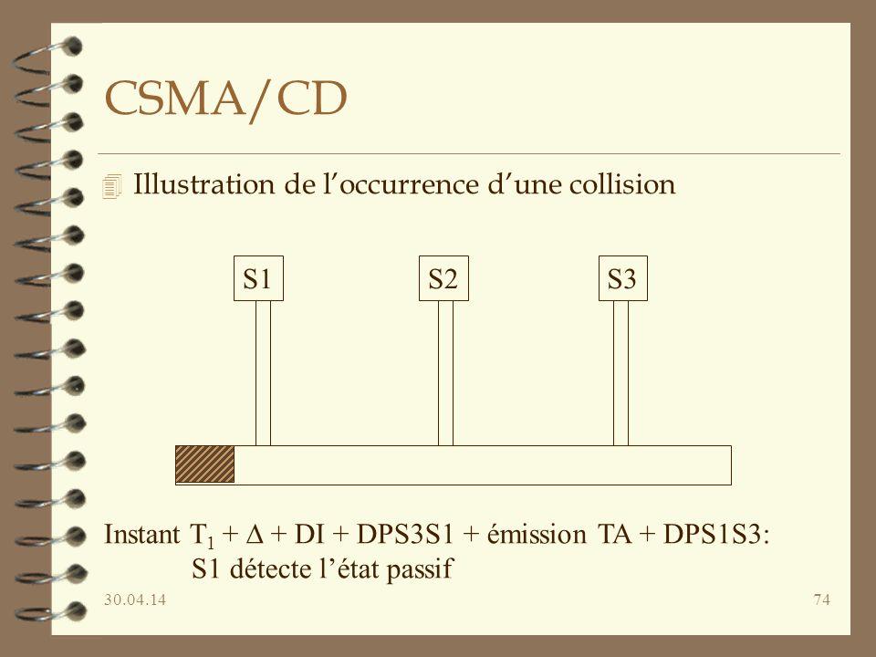 30.04.1474 CSMA/CD 4 Illustration de loccurrence dune collision S1S2S3 Instant T 1 + + DI + DPS3S1 + émission TA + DPS1S3: S1 détecte létat passif