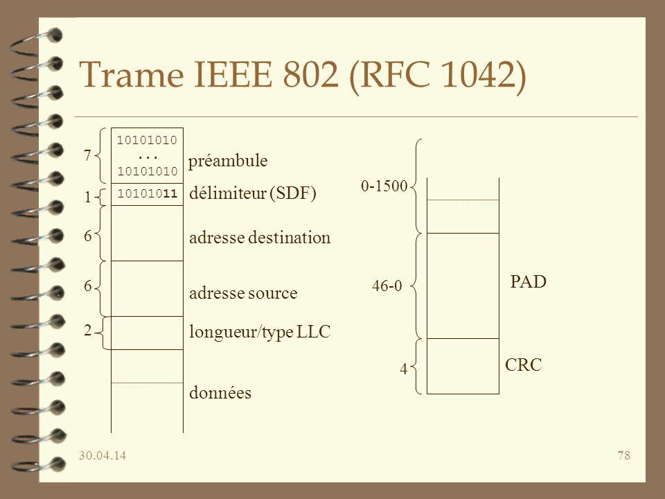 30.04.1478 Trame IEEE 802 (RFC 1042) 10101010...