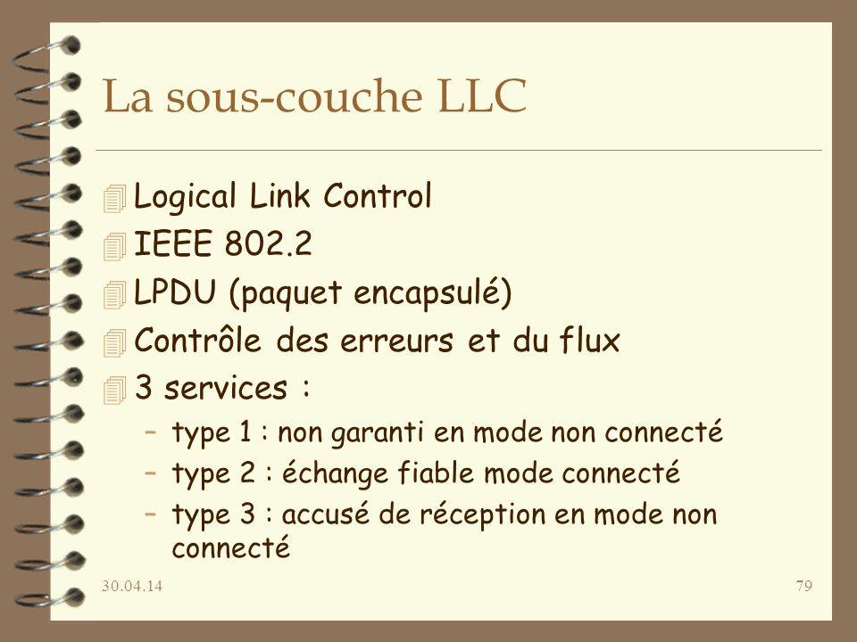 30.04.1479 La sous-couche LLC Logical Link Control IEEE 802.2 LPDU (paquet encapsulé) Contrôle des erreurs et du flux 3 services : –type 1 : non garanti en mode non connecté –type 2 : échange fiable mode connecté –type 3 : accusé de réception en mode non connecté
