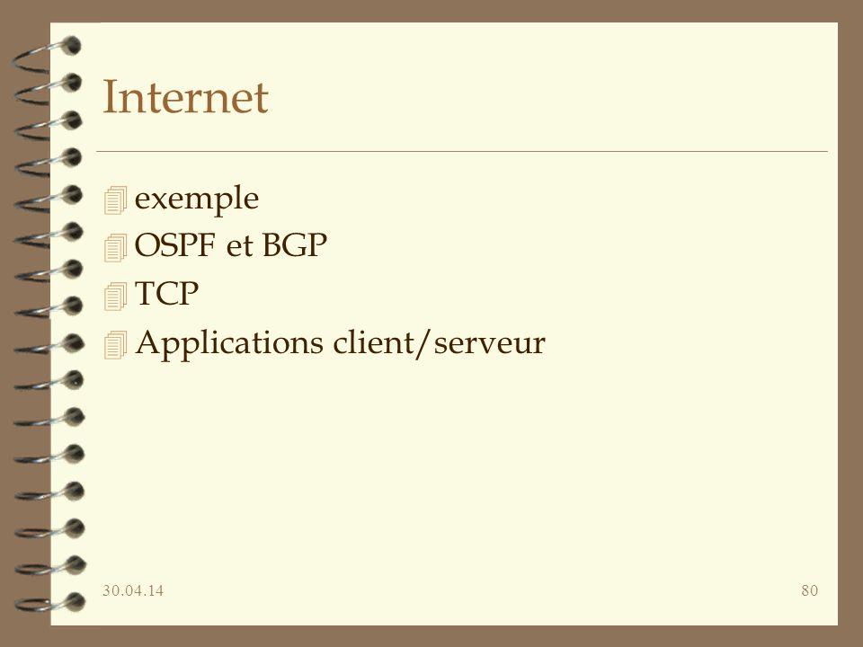 30.04.1480 Internet 4 exemple 4 OSPF et BGP 4 TCP 4 Applications client/serveur