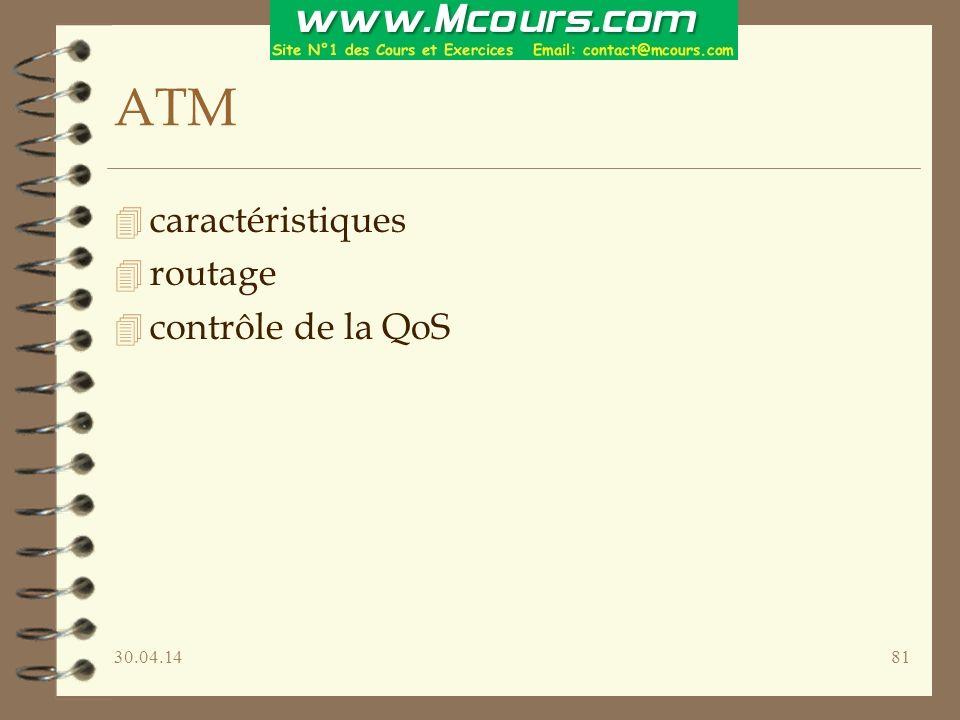 30.04.1481 ATM 4 caractéristiques 4 routage 4 contrôle de la QoS