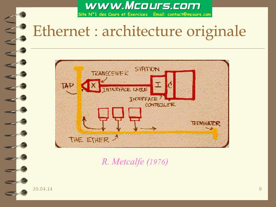 30.04.1420 Ethernet : RARP 4 machines sans disques 4 au boot, émission dun message « qui suis-je.