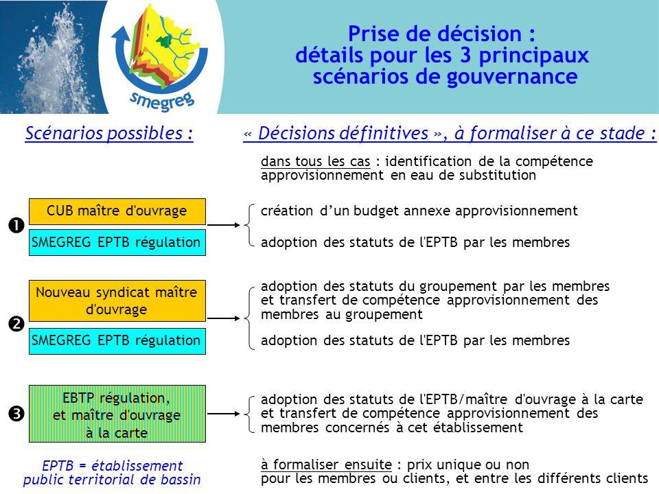 Prise de décision : détails pour les 3 principaux scénarios de gouvernance EPTB = établissement public territorial de bassin « Décisions définitives »