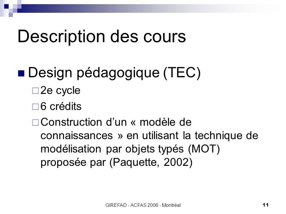 GIREFAD - ACFAS 2006 - Montréal11 Description des cours Design pédagogique (TEC) 2e cycle 6 crédits Construction dun « modèle de connaissances » en utilisant la technique de modélisation par objets typés (MOT) proposée par (Paquette, 2002)