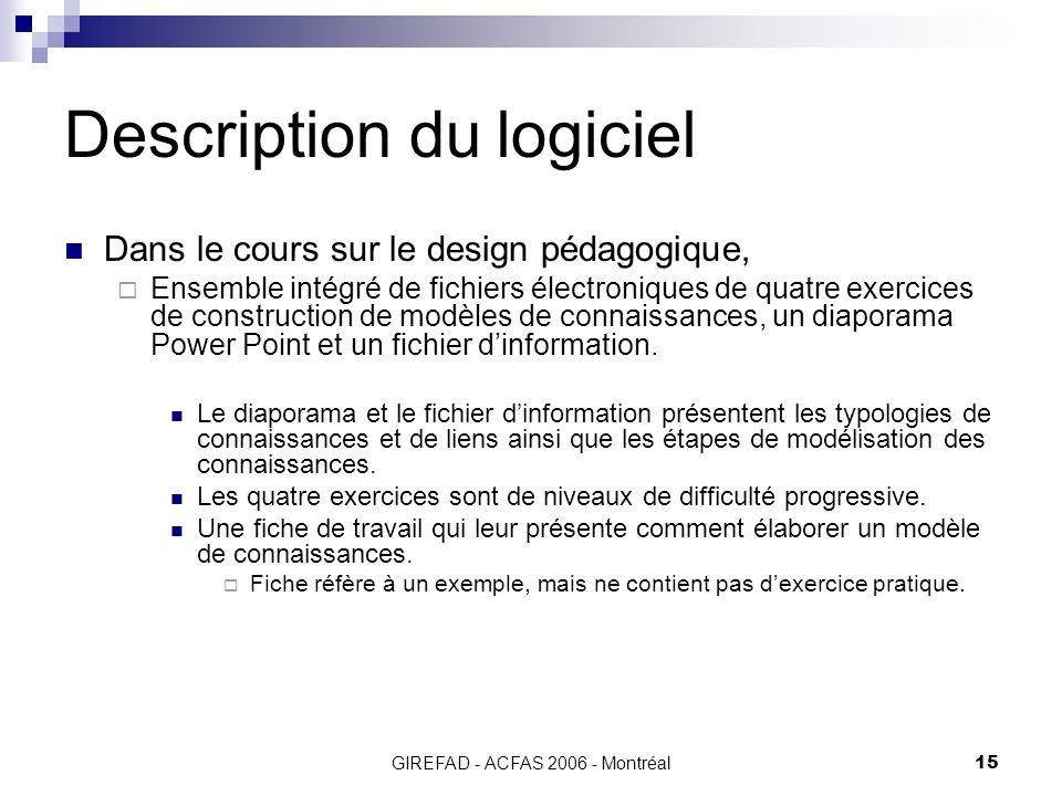 GIREFAD - ACFAS 2006 - Montréal15 Description du logiciel Dans le cours sur le design pédagogique, Ensemble intégré de fichiers électroniques de quatre exercices de construction de modèles de connaissances, un diaporama Power Point et un fichier dinformation.
