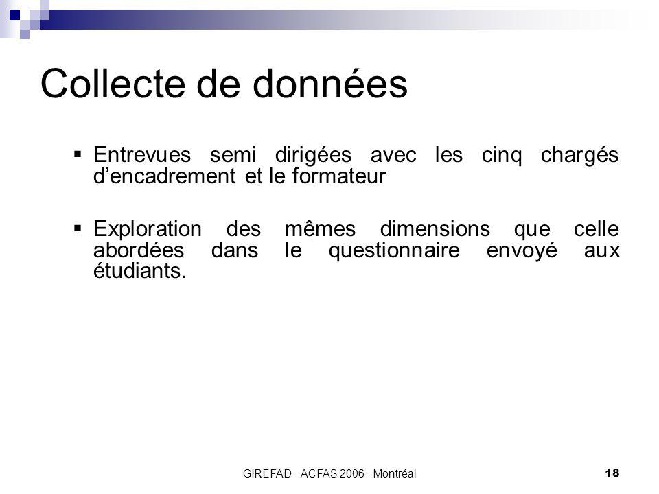 GIREFAD - ACFAS 2006 - Montréal18 Collecte de données Entrevues semi dirigées avec les cinq chargés dencadrement et le formateur Exploration des mêmes dimensions que celle abordées dans le questionnaire envoyé aux étudiants.