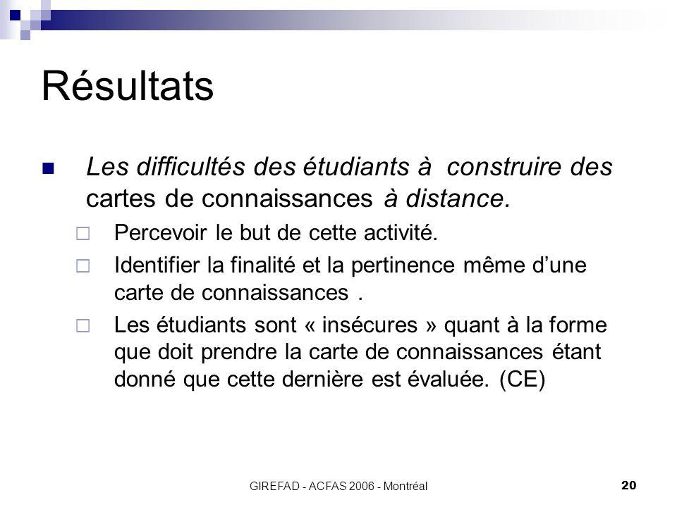 GIREFAD - ACFAS 2006 - Montréal20 Résultats Les difficultés des étudiants à construire des cartes de connaissances à distance.
