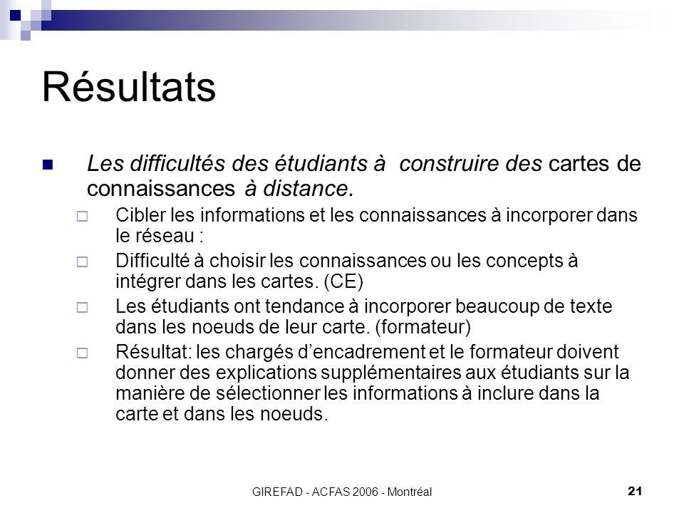 GIREFAD - ACFAS 2006 - Montréal21 Résultats Les difficultés des étudiants à construire des cartes de connaissances à distance.