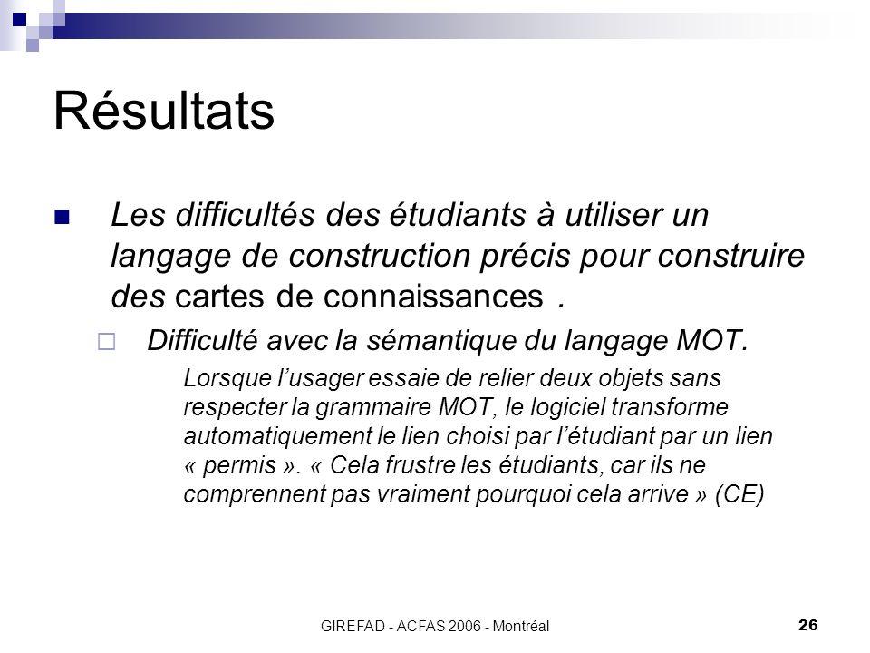 GIREFAD - ACFAS 2006 - Montréal26 Résultats Les difficultés des étudiants à utiliser un langage de construction précis pour construire des cartes de connaissances.