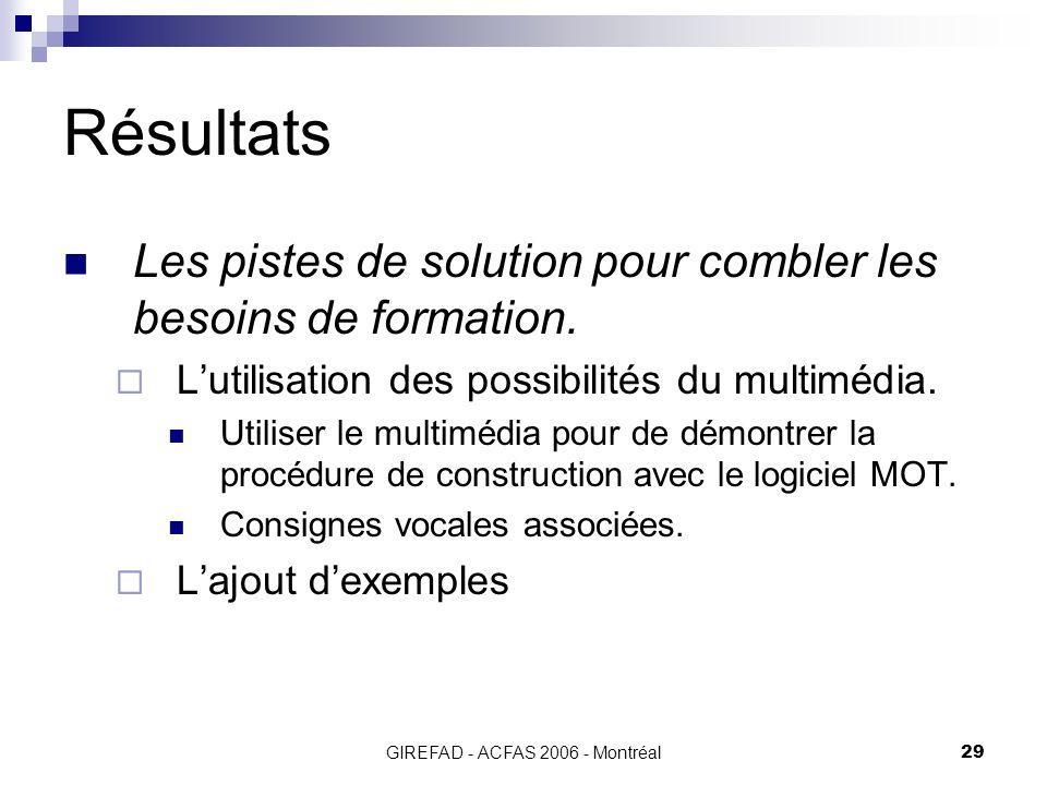 GIREFAD - ACFAS 2006 - Montréal29 Résultats Les pistes de solution pour combler les besoins de formation.