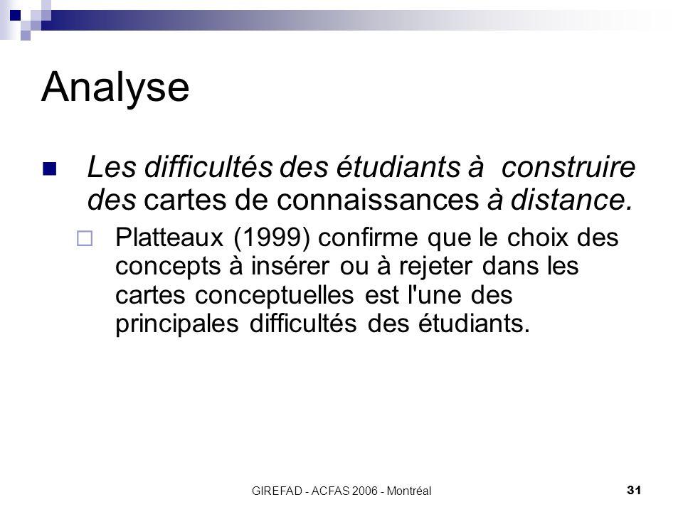 GIREFAD - ACFAS 2006 - Montréal31 Analyse Les difficultés des étudiants à construire des cartes de connaissances à distance.