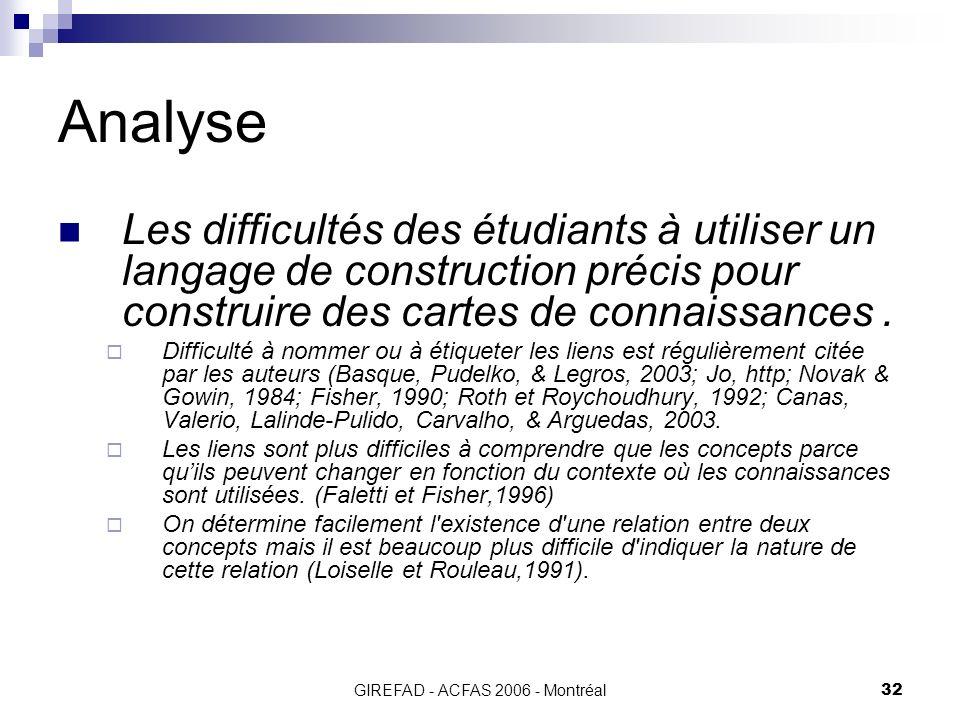 GIREFAD - ACFAS 2006 - Montréal32 Analyse Les difficultés des étudiants à utiliser un langage de construction précis pour construire des cartes de connaissances.