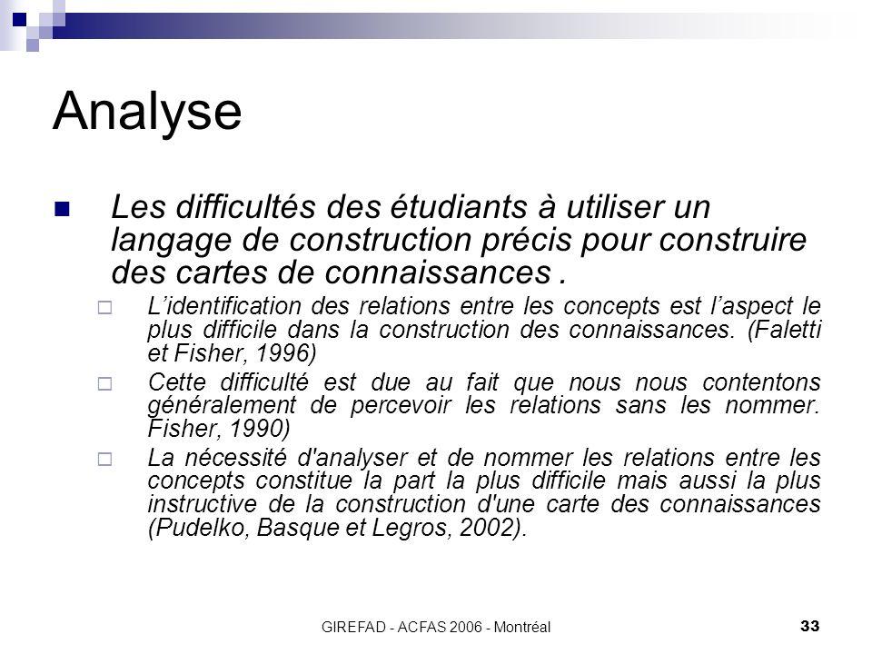 GIREFAD - ACFAS 2006 - Montréal33 Analyse Les difficultés des étudiants à utiliser un langage de construction précis pour construire des cartes de connaissances.
