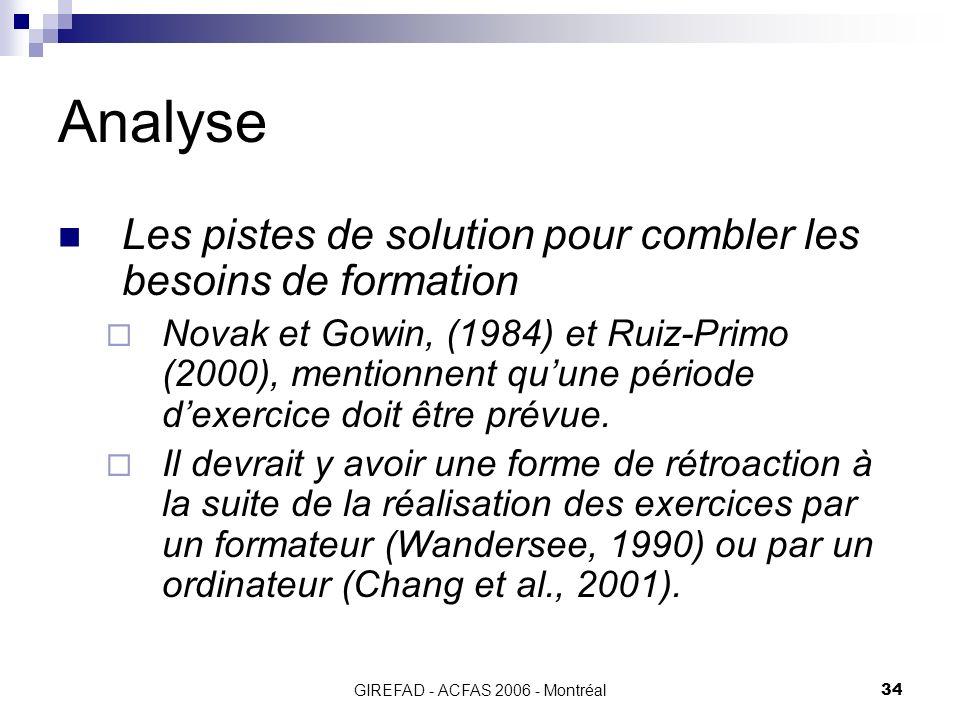 GIREFAD - ACFAS 2006 - Montréal34 Analyse Les pistes de solution pour combler les besoins de formation Novak et Gowin, (1984) et Ruiz-Primo (2000), mentionnent quune période dexercice doit être prévue.