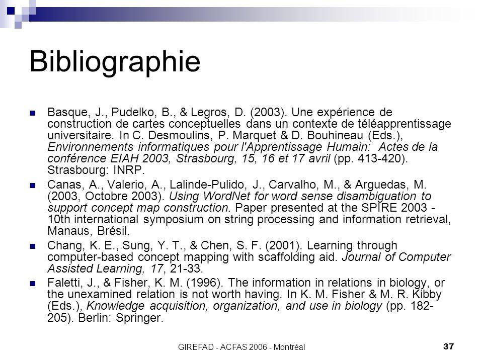 GIREFAD - ACFAS 2006 - Montréal37 Bibliographie Basque, J., Pudelko, B., & Legros, D.