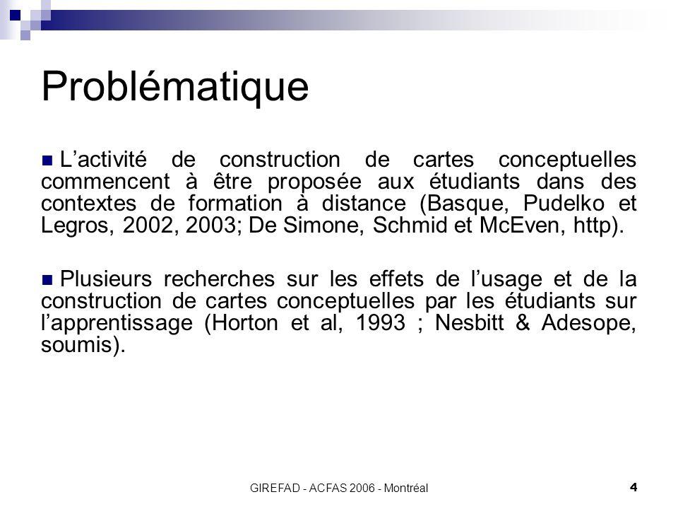 GIREFAD - ACFAS 2006 - Montréal4 Problématique Lactivité de construction de cartes conceptuelles commencent à être proposée aux étudiants dans des contextes de formation à distance (Basque, Pudelko et Legros, 2002, 2003; De Simone, Schmid et McEven, http).