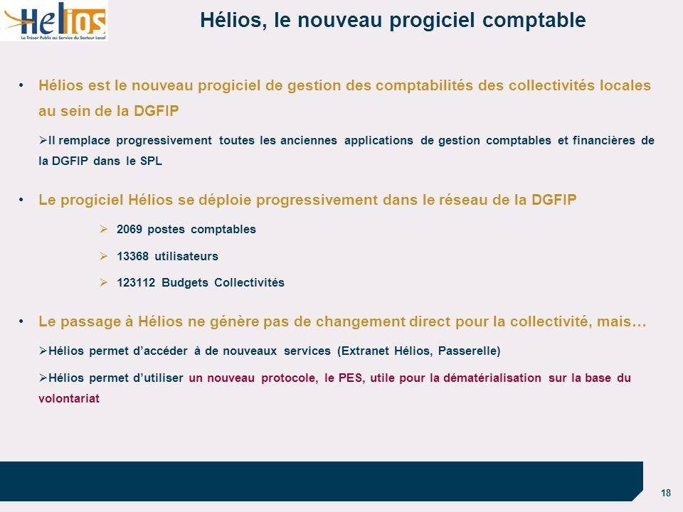 18 Hélios, le nouveau progiciel comptable Hélios est le nouveau progiciel de gestion des comptabilités des collectivités locales au sein de la DGFIP I