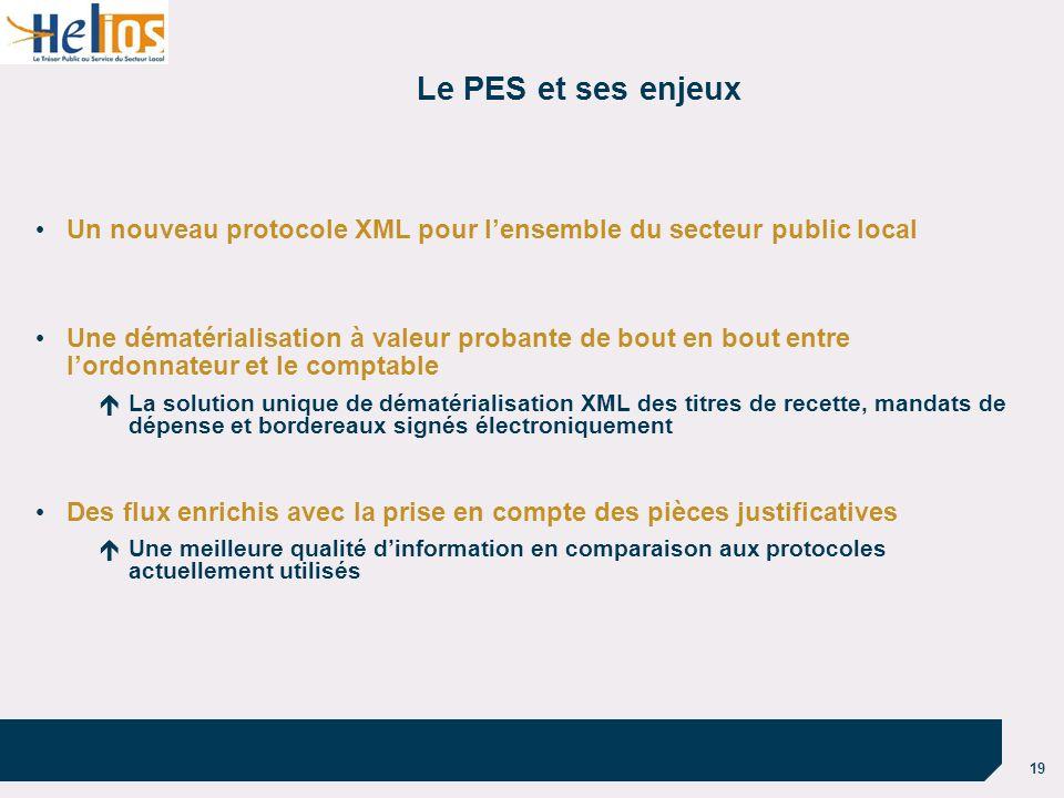 19 Le PES et ses enjeux Un nouveau protocole XML pour lensemble du secteur public local Une dématérialisation à valeur probante de bout en bout entre