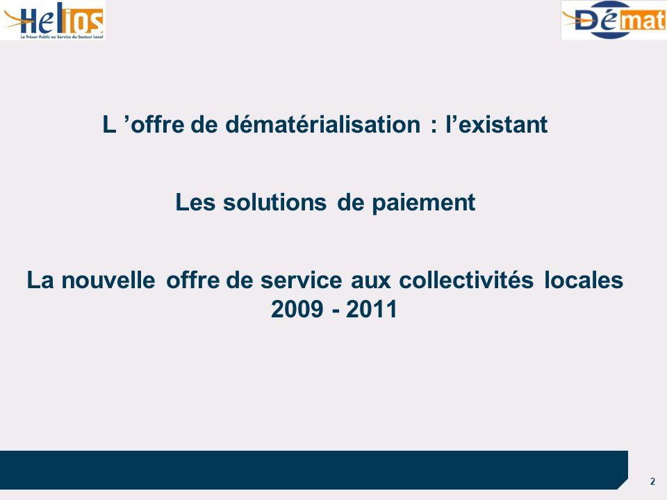 2 L offre de dématérialisation : lexistant Les solutions de paiement La nouvelle offre de service aux collectivités locales 2009 - 2011
