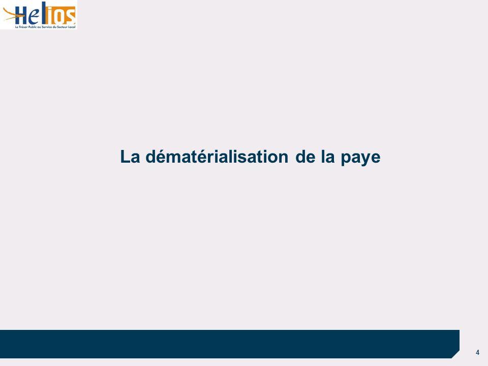 4 La dématérialisation de la paye