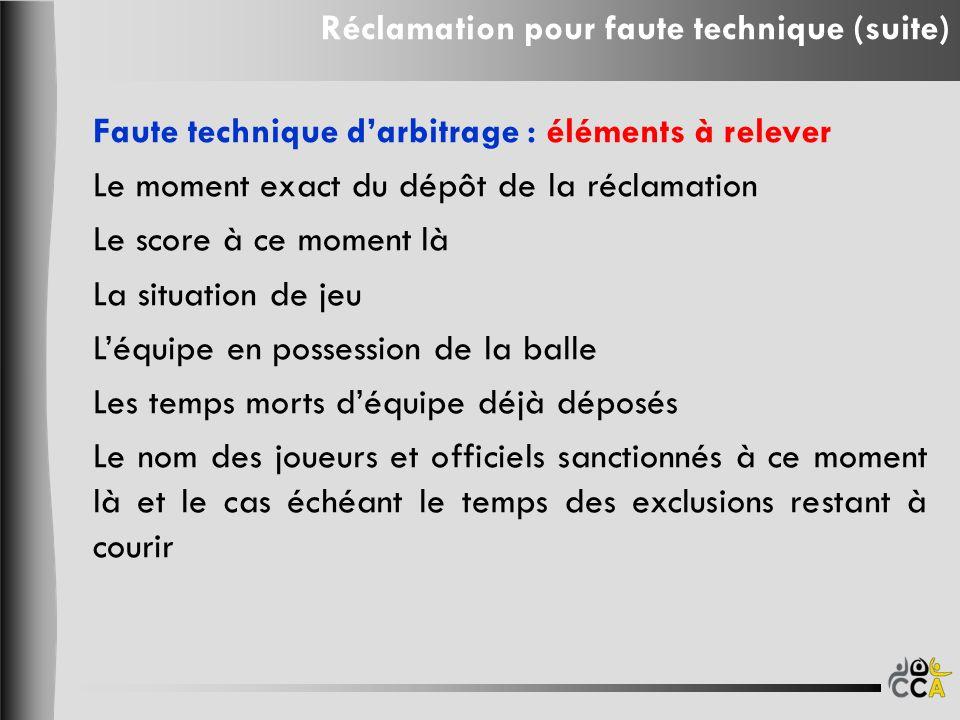 Réclamation pour faute technique (suite) Faute technique darbitrage : éléments à relever Le moment exact du dépôt de la réclamation Le score à ce mome