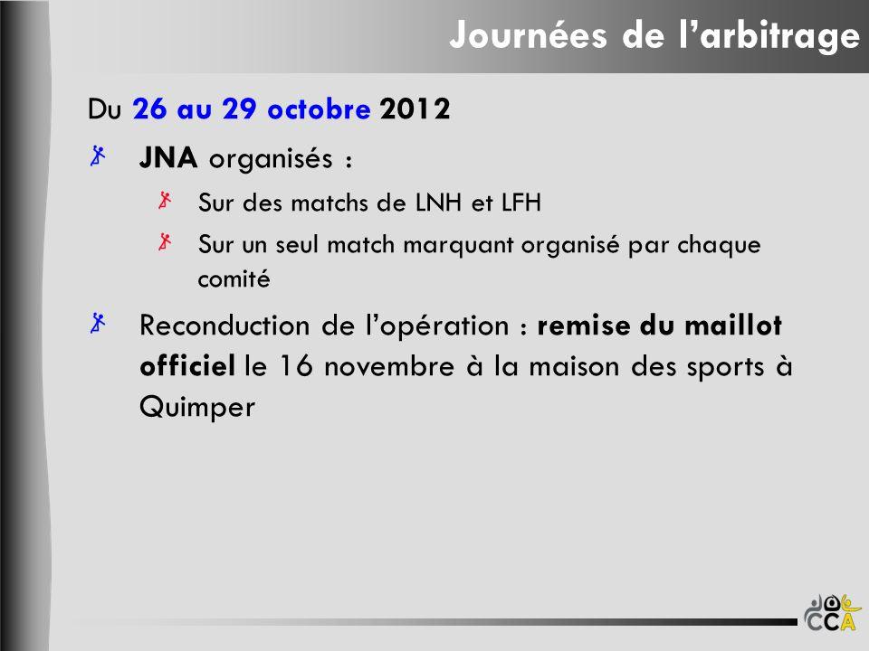 Journées de larbitrage Du 26 au 29 octobre 2012 JNA organisés : Sur des matchs de LNH et LFH Sur un seul match marquant organisé par chaque comité Rec