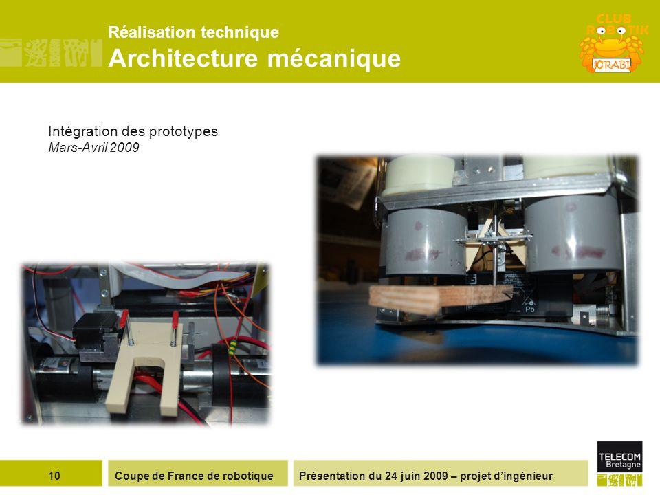 Présentation du 24 juin 2009 – projet dingénieurCoupe de France de robotique10 Réalisation technique Architecture mécanique Intégration des prototypes