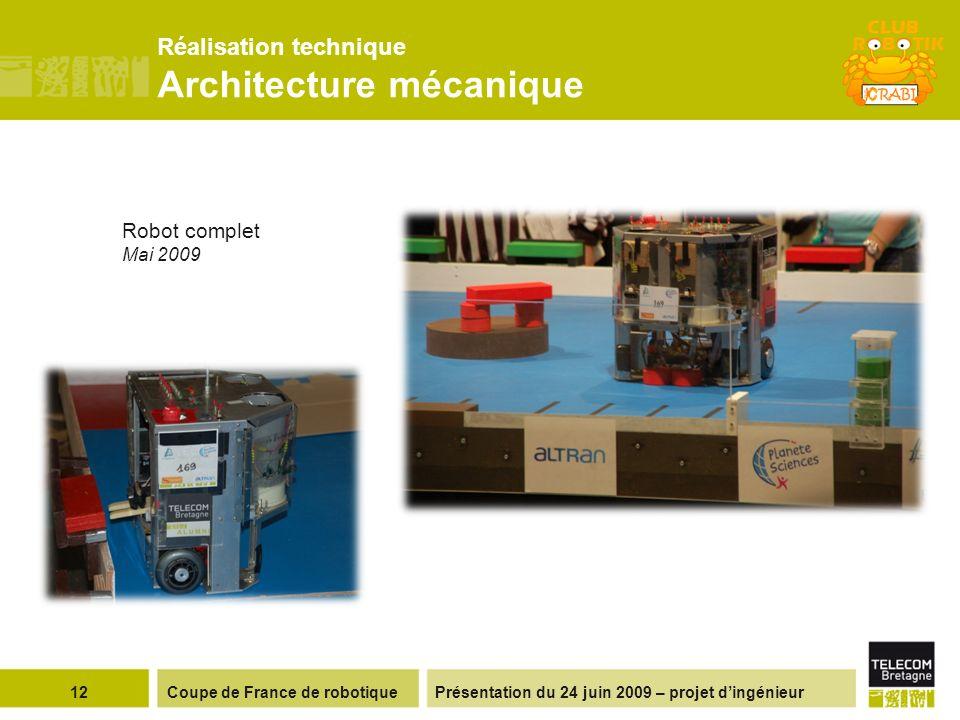 Présentation du 24 juin 2009 – projet dingénieurCoupe de France de robotique12 Réalisation technique Architecture mécanique Robot complet Mai 2009