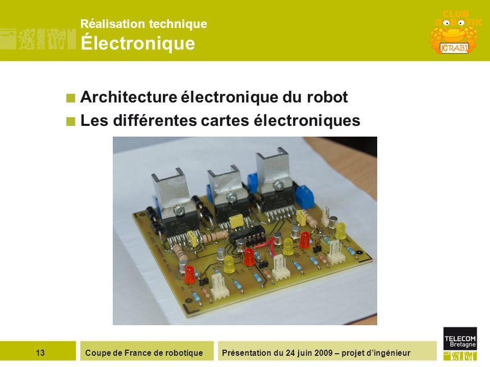 Présentation du 24 juin 2009 – projet dingénieur Architecture électronique du robot Les différentes cartes électroniques Coupe de France de robotique1