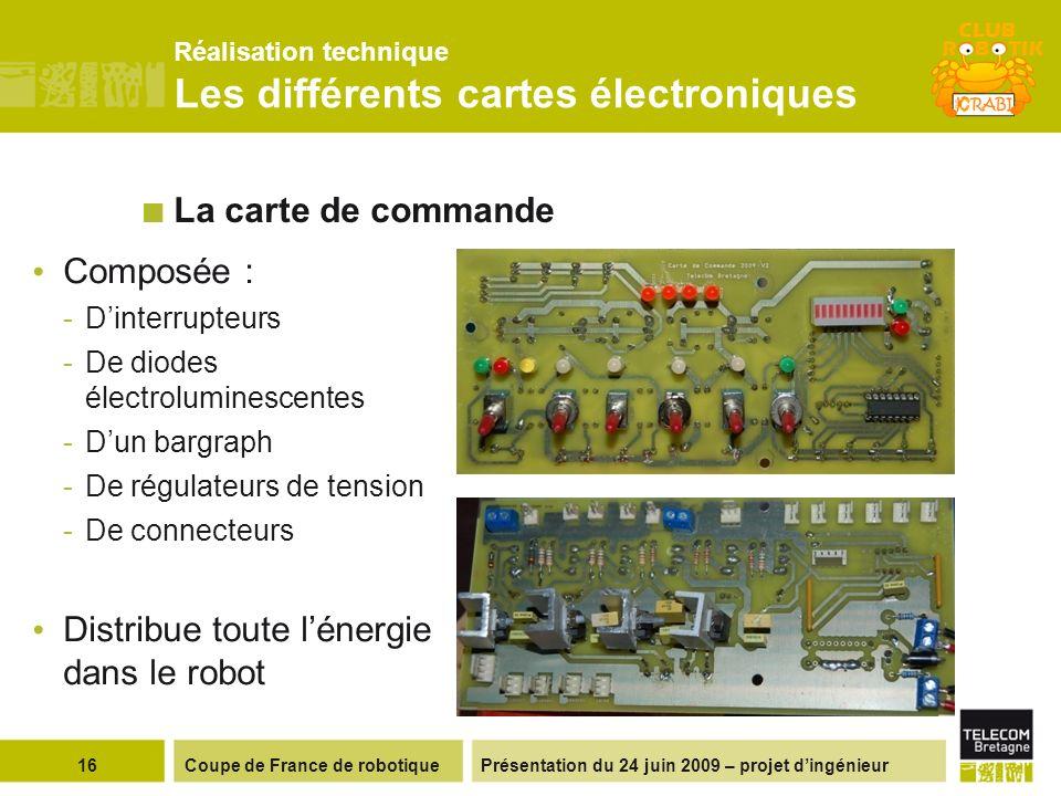 Présentation du 24 juin 2009 – projet dingénieur Réalisation technique Les différents cartes électroniques 16Coupe de France de robotique La carte de