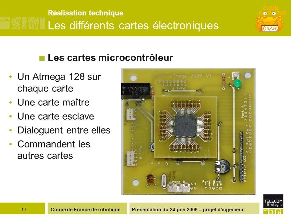 Présentation du 24 juin 2009 – projet dingénieur17Coupe de France de robotique Les cartes microcontrôleur Réalisation technique Les différents cartes