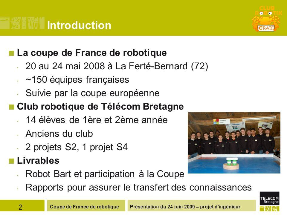 Présentation du 24 juin 2009 – projet dingénieur Architecture électronique du robot Les différentes cartes électroniques Coupe de France de robotique13 Réalisation technique Électronique