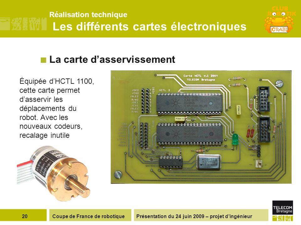 Présentation du 24 juin 2009 – projet dingénieur20Coupe de France de robotique Réalisation technique Les différents cartes électroniques La carte dasservissement Équipée dHCTL 1100, cette carte permet dasservir les déplacements du robot.