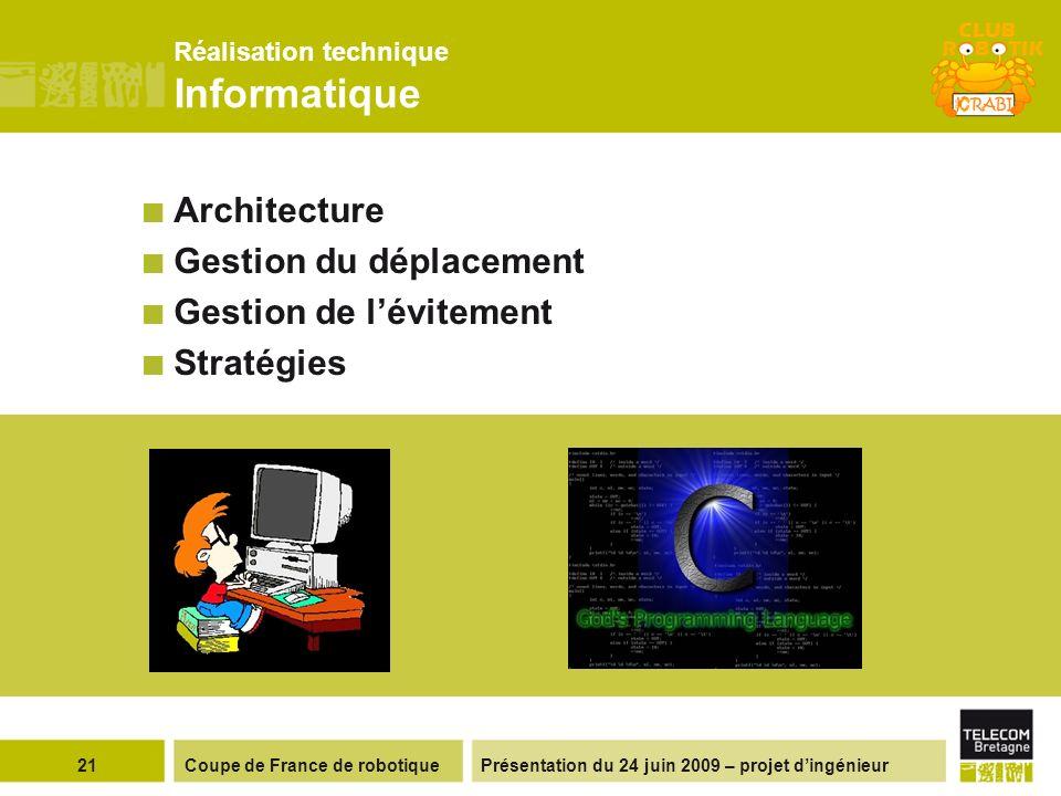 Présentation du 24 juin 2009 – projet dingénieur Architecture Gestion du déplacement Gestion de lévitement Stratégies Coupe de France de robotique21 R