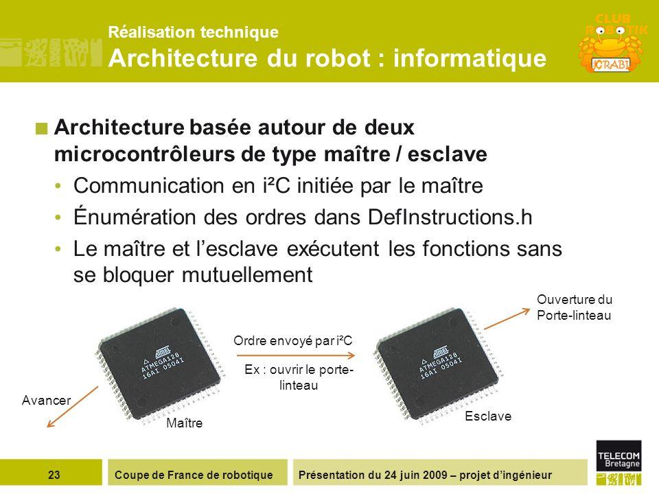Présentation du 24 juin 2009 – projet dingénieur Réalisation technique Architecture du robot : informatique 23Coupe de France de robotique Architectur